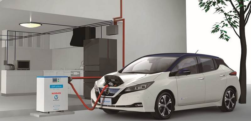 Branchement Nissan Leaf
