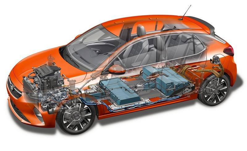 Batterie Opel Corsa-e